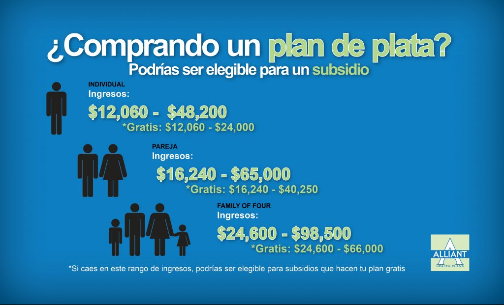 Home webpage - Income graphic - SPANISH 2